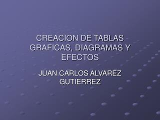 CREACION DE TABLAS GRAFICAS, DIAGRAMAS Y EFECTOS