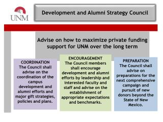 Development and Alumni Strategy Council