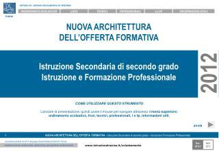 NUOVA ARCHITETTURA DELL'OFFERTA FORMATIVA Istruzione Secondaria di secondo grado