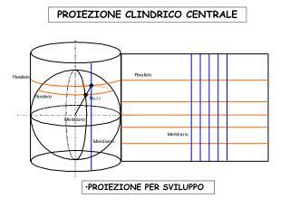 PROIEZIONE CLINDRICO CENTRALE