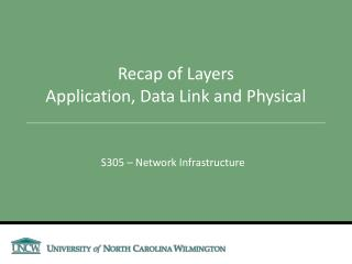 Recap of Layers Application, Data Link and Physical