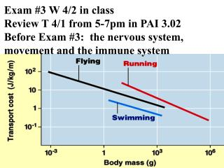 Exam #3 W 4/2 in class Review T 4/1 from 5-7pm in PAI 3.02