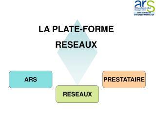LA PLATE-FORME  RESEAUX