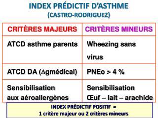 INDEX PRÉDICTIF POSITIF  =  1 critère majeur ou 2 critères mineurs