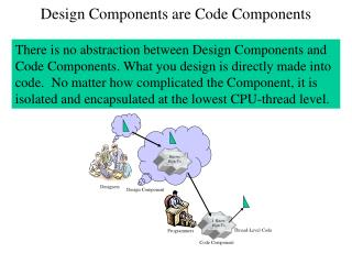Design Components are Code Components