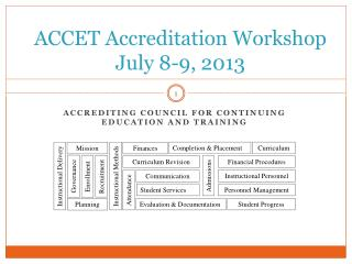 ACCET Accreditation Workshop July 8-9, 2013