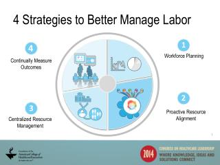 4 Strategies to Better Manage Labor