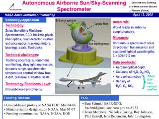 Autonomous Airborne Sun/Sky-Scanning Spectrometer