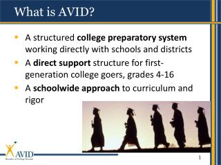 A structured  college preparatory system  working directly with schools and districts