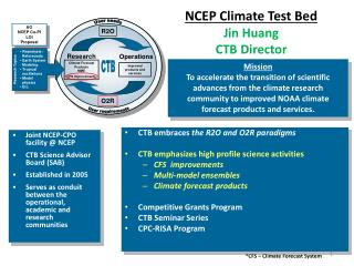 NCEP  Climate Test  Bed Jin Huang CTB Director