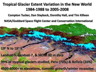 Tropical Glacier Extent Variation in the New World 1984-1988 to 2005-2008