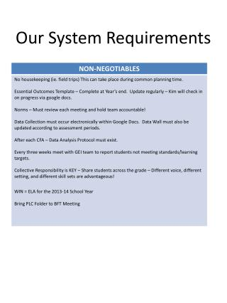 Our System Requirements