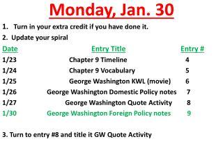 Monday, Jan. 30