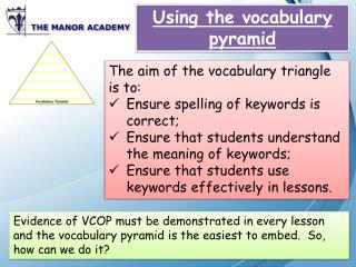 Using the vocabulary pyramid