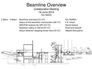 Beamline  Overview Collaboration Meeting 16 June 2014 Ken Moffeit