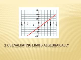 1.03	Evaluating  Limits Algebraically