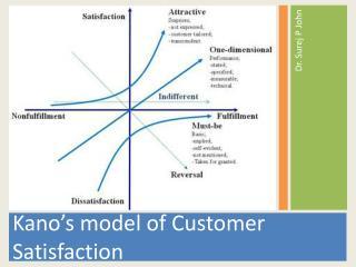Kano's model of Customer Satisfaction