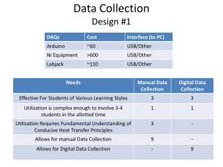 Data Collection Design #1