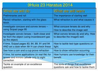9Huia 23  Haratua  2014