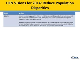 HEN Visions for  2014: Reduce Population Disparities