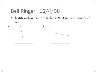 Bell Ringer   12/4/08