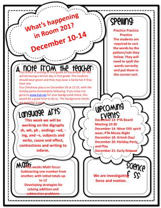 What's happening in Room 201?