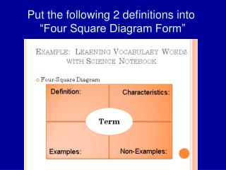 "Put  the following  2 definitions  into ""Four Square Diagram Form"""
