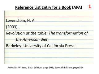 Reference List Entry for a Book  (APA)
