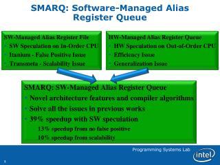 SMARQ: Software-Managed Alias Register Queue