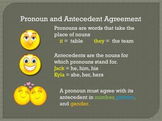 Pronoun and Antecedent Agreement