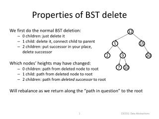 Properties of BST delete