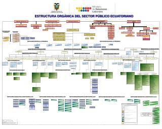 INSTITUTO ECUATORIANO DE  PROPIEDAD INTELECTUAL - IEPI