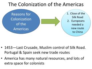 The Colonization of the Americas