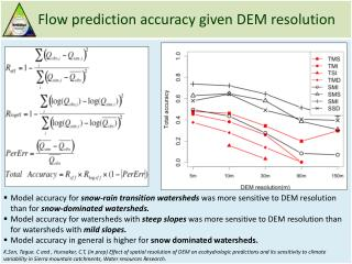 Flow prediction accuracy given DEM resolution