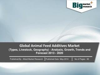 Global Animal Feed Additives Market