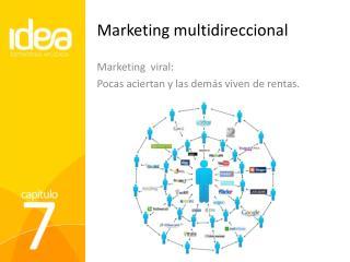 Marketing multidireccional