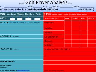 WEBSITE 1 Holegolf 1 Basic Page Technical LINKED to Physical Fitness GENERAL