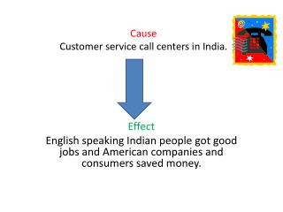 Cause C ustomer service call centers in India.