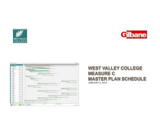 WEST VALLEY COLLEGE MEASURE C  MASTER  PLAN  SCHEDULE JANUARY 6, 2013
