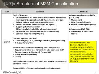 [4.7]a Structure  of M2M Consolidation