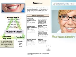 This pamphlet is brought to you by UBC  Dental Hygiene  class of  2012.