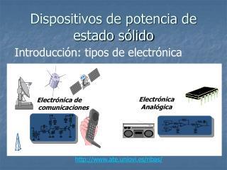 Dispositivos de potencia de estado sólido