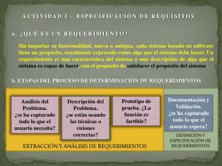 DEFINICIÓN Y ESPECIFICACIÓN DE REQUERIMIENTOS