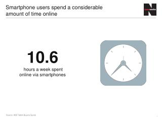 Smartphone users spend a considerable  amount of time online