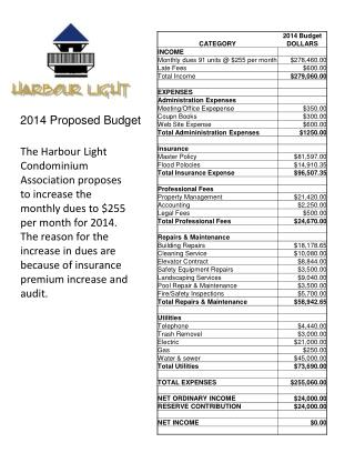 2014 Proposed Budget