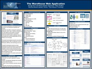 The WareHouse Web Application George Kour and Hanny Danial. Supervisor: Viktor Kulikov