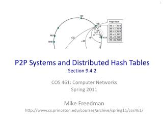 P2P Systems and Distributed Hash Tables Section 9.4.2
