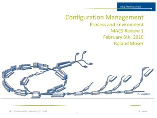 Configuration Management Process and Environment MACS Review 1 February 5th, 2010 Roland Moser
