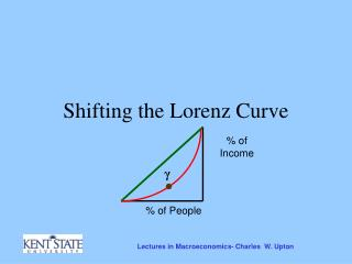 Shifting the Lorenz Curve