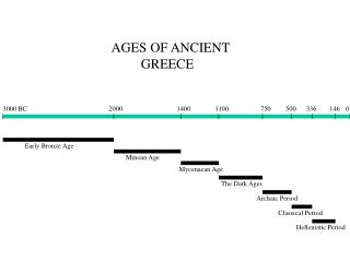 AGES OF ANCIENT GREECE
